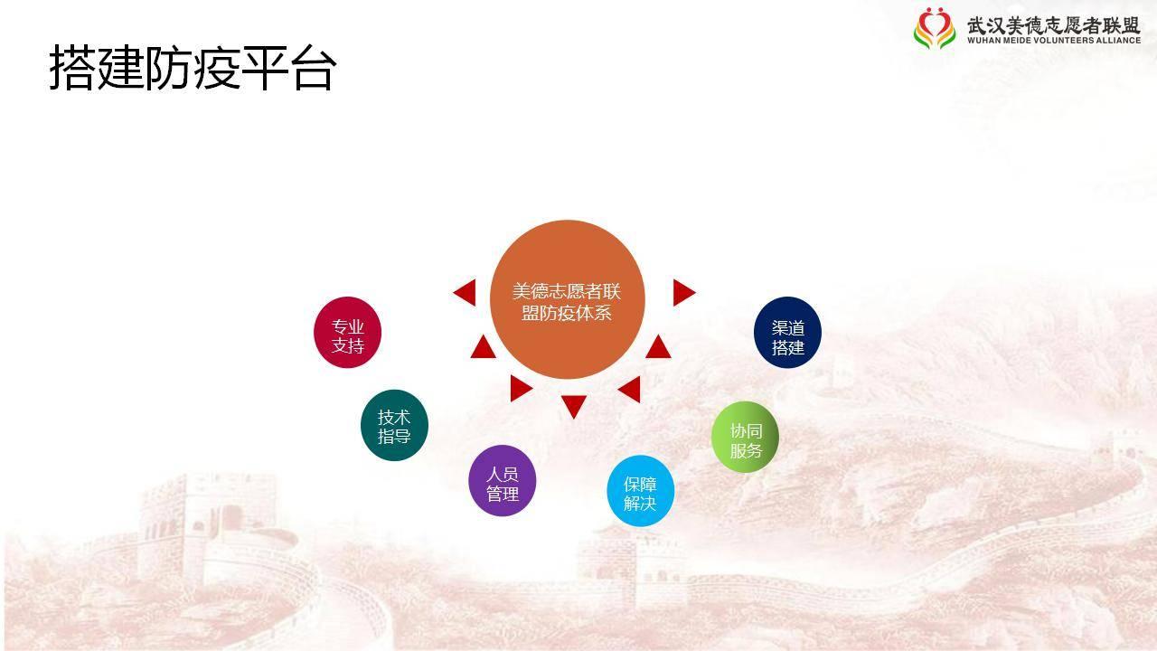 众志成城,共战疫情 美德志愿者社区防疫项目-2021.03_09.jpg