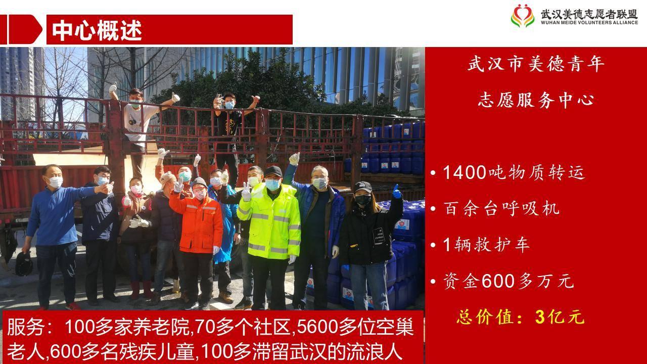 众志成城,共战疫情 美德志愿者社区防疫项目-2021.03_02.jpg