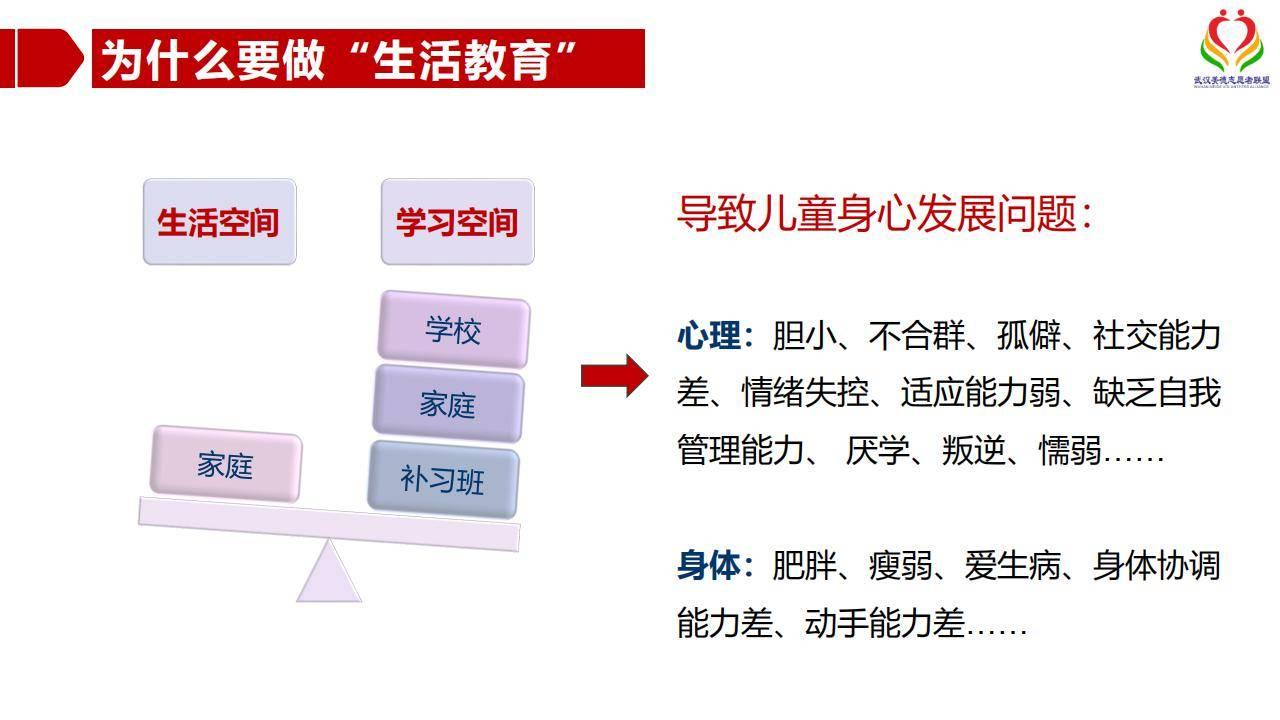 1_美德-生活教育阳光行介绍及实施方案_08.jpg