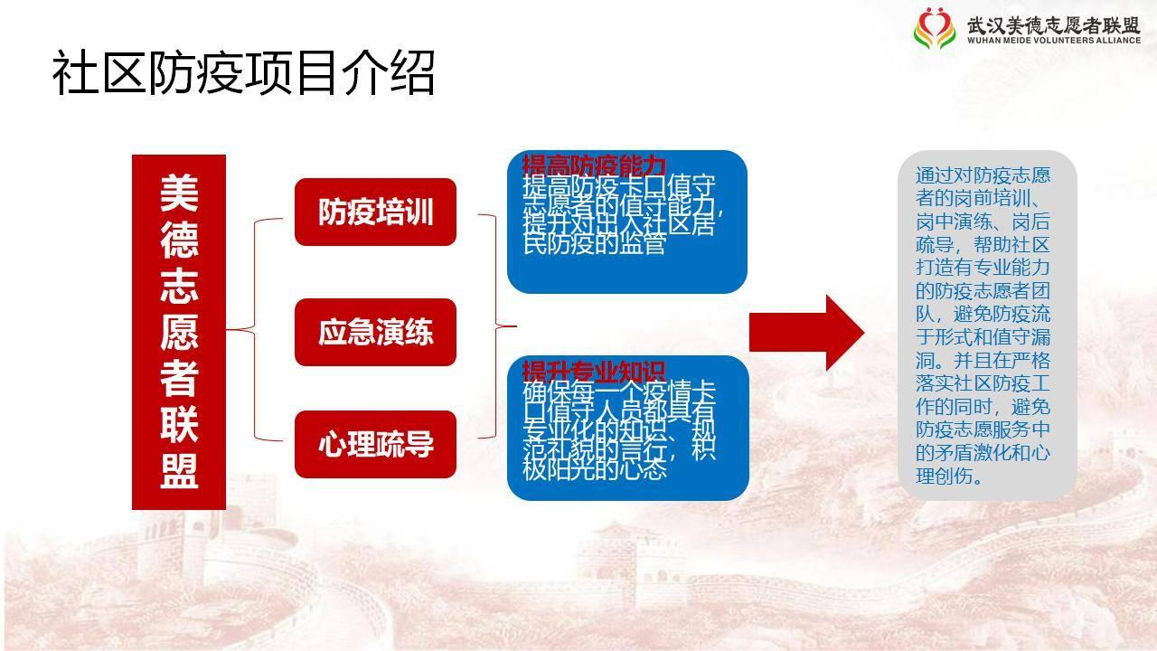众志成城,共战疫情 美德志愿者社区防疫项目-2021.03_05.jpg