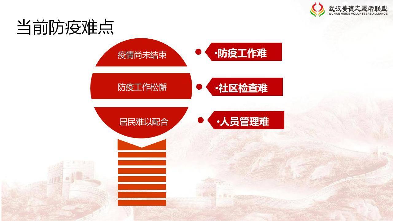 众志成城,共战疫情 美德志愿者社区防疫项目-2021.03_07.jpg