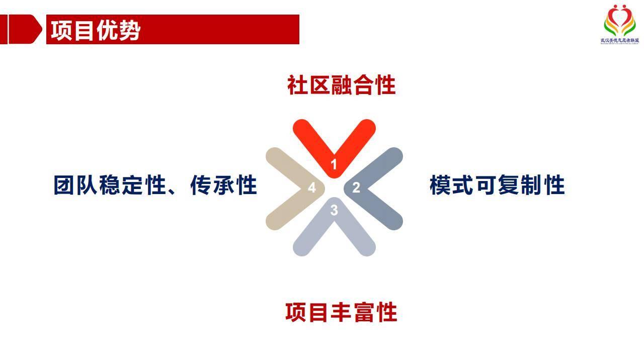 1_美德-生活教育阳光行介绍及实施方案_11.jpg