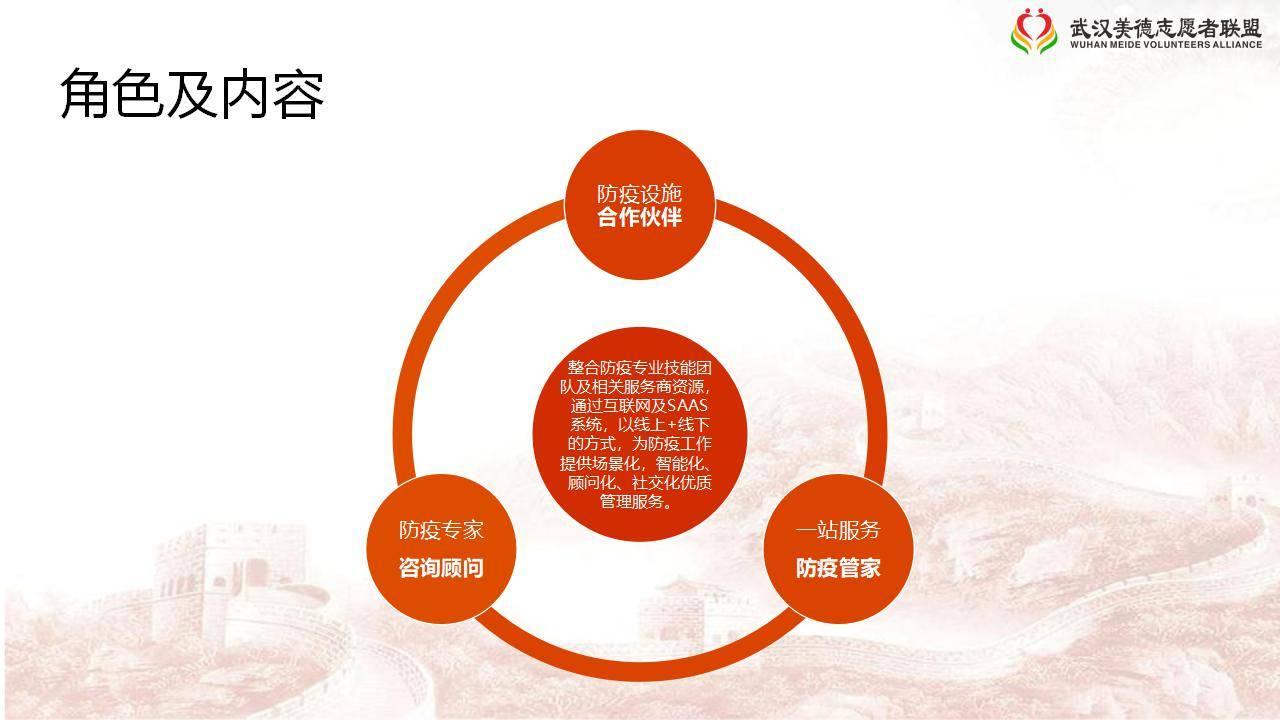 众志成城,共战疫情 美德志愿者社区防疫项目-2021.03_08.jpg